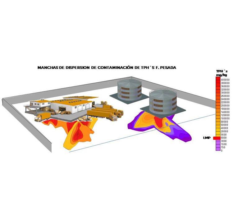 germen-empresa-de-geotecnia-y-biorremediacion-de-suelos-mexico-modelo-2