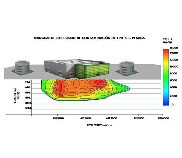germen-empresa-de-geotecnia-y-biorremediacion-de-suelos-mexico-modelo-3